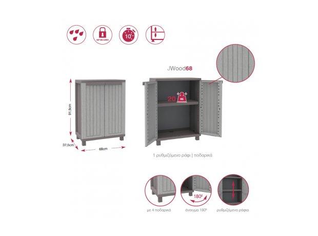 Πλαστικό ντουλάπι αποθήκευσης χαρακτηριστικά